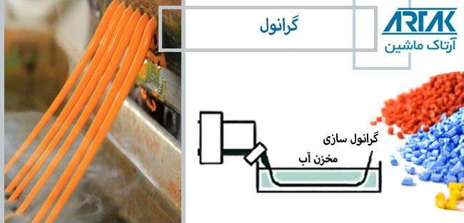 دستگاه تزریق پلاستیک-دستگاه تزریق پلاستیک اصفهان